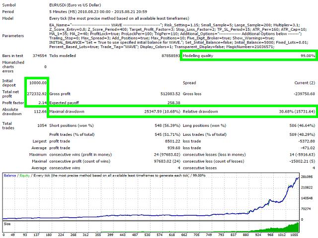 Donna forex volatility factor